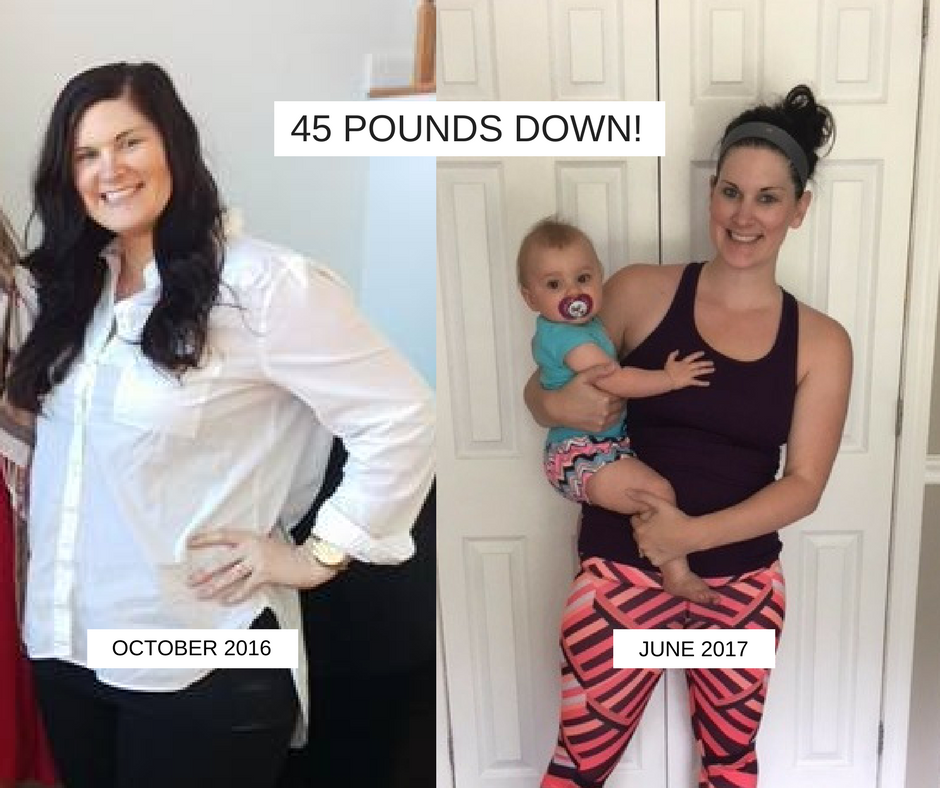 My Weight Loss Journey: How I Lost my Pregnancy Weight